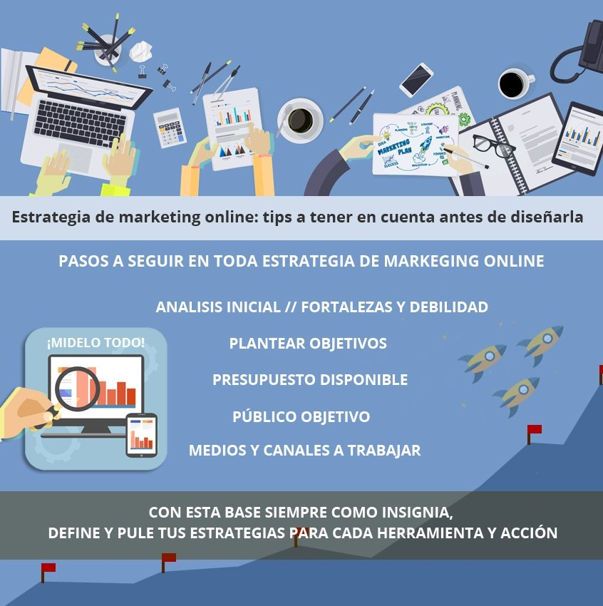 infografia-estrategia-marketing-online-tips