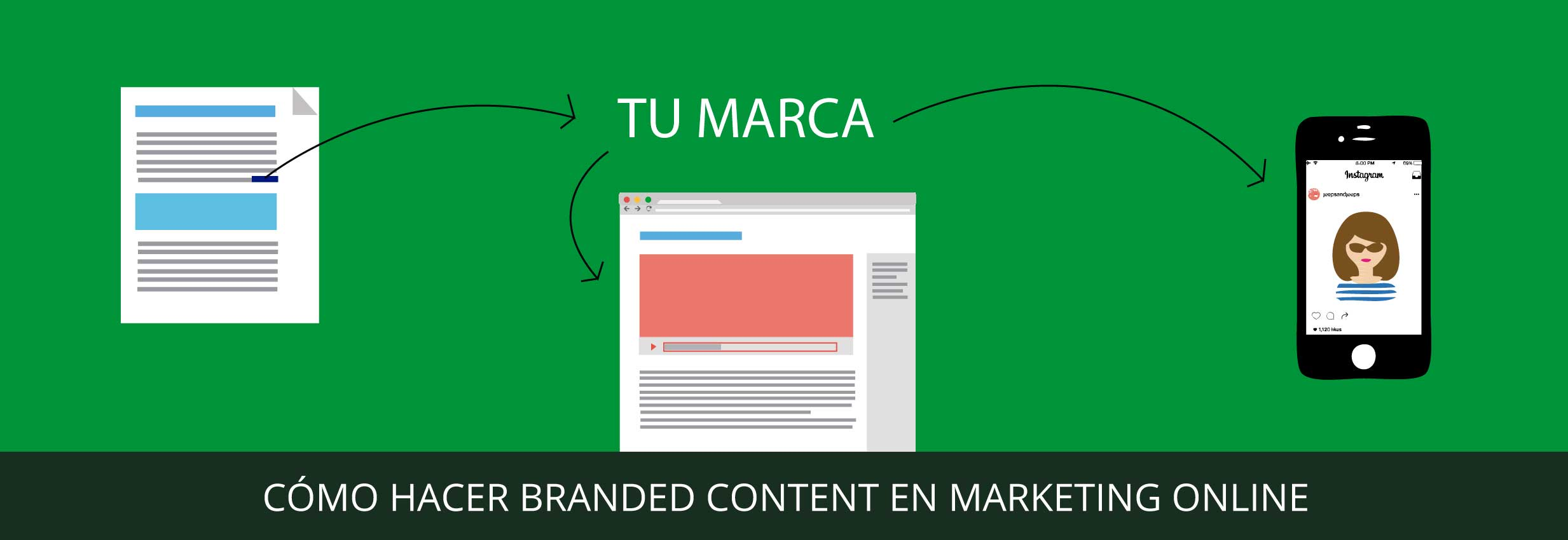 como-hacer-branded-content-en-marketing-online.jpg