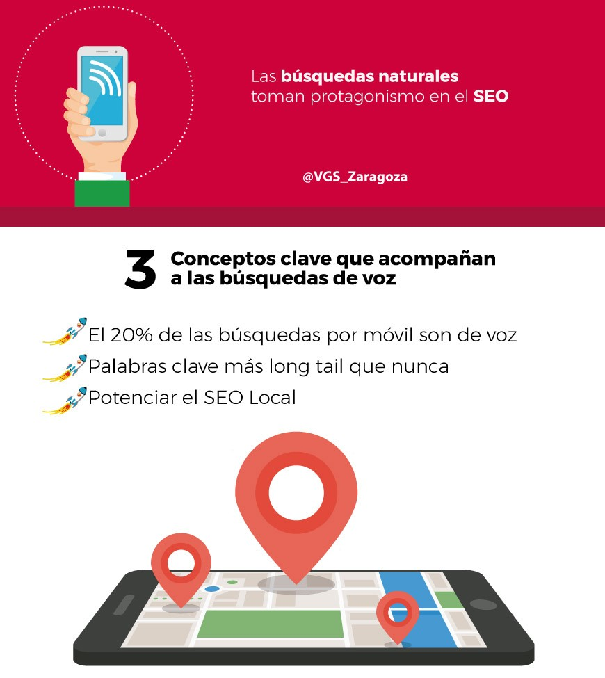 3 ventajas del SEO Local