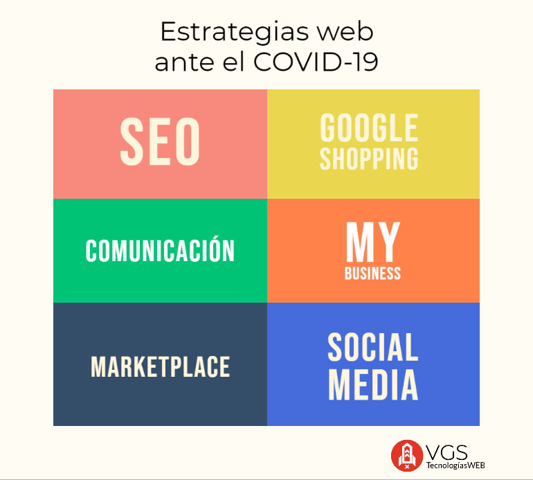 estrategias marketing covid